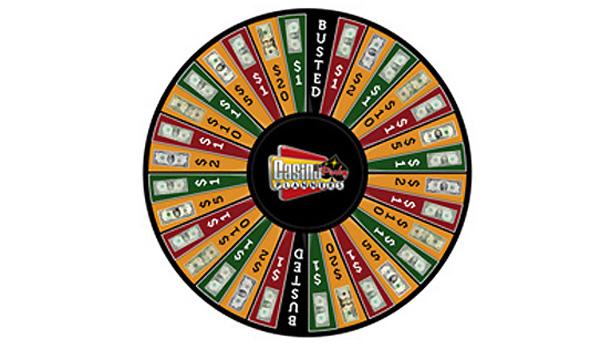 Poker grand rapids mi